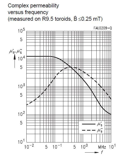 serrites-for-sensor_20-2