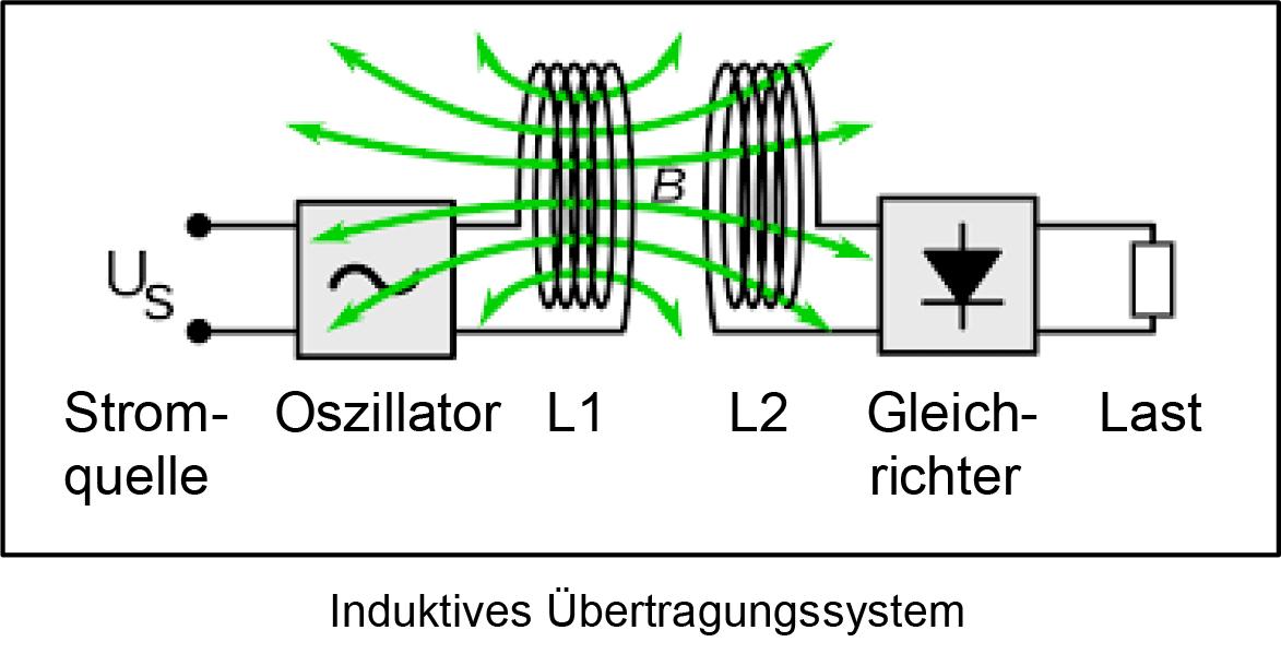 Induktives-Uebertragungssystem