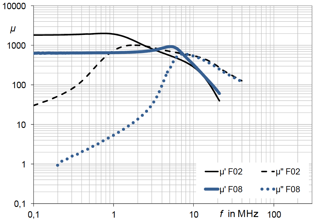 ferrites-for-sensor_18